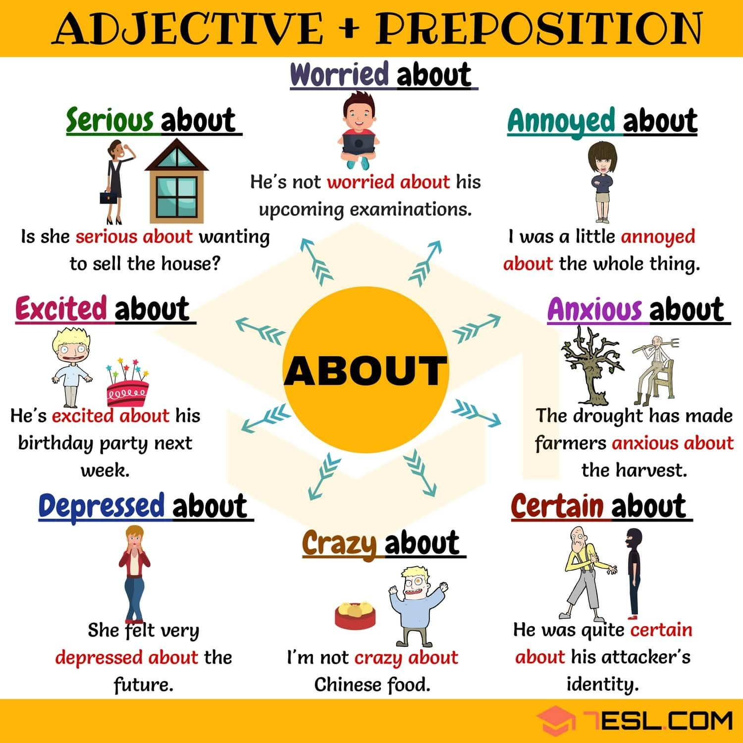 Adjective About 30 Useful Adjective Collocations With