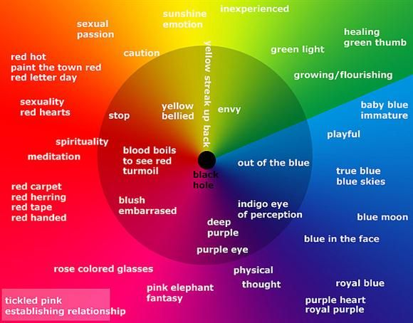 Room colors that affect mood   ideas   Pinterest   Room colors and ...