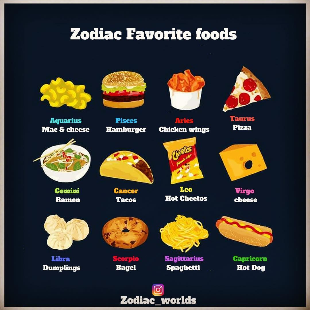 😋 Zodiacs favorite food 🥘  Which is yours ? Comment below