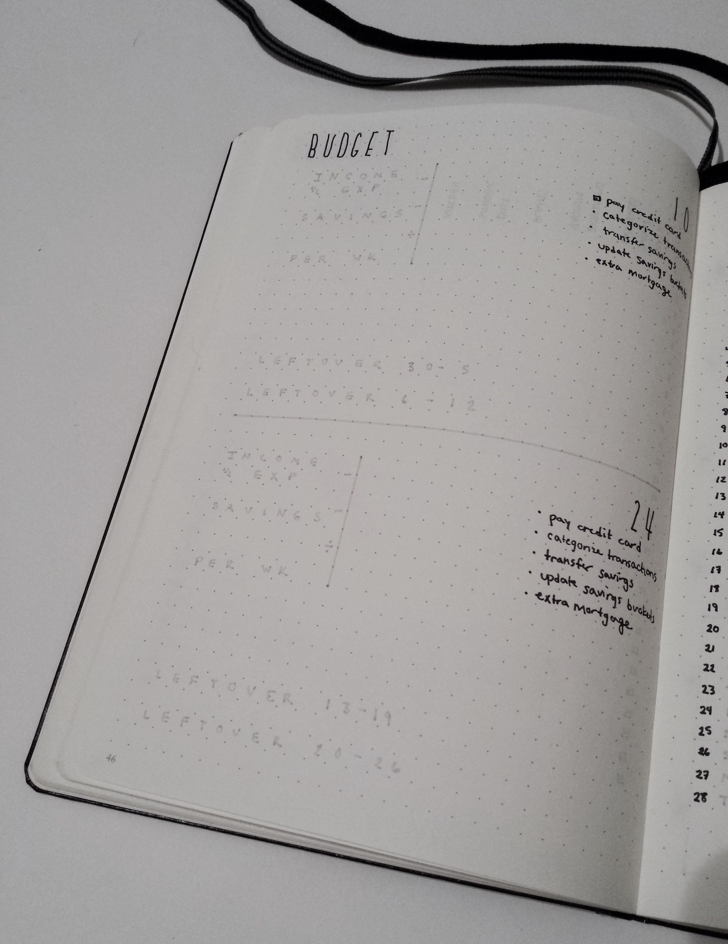 Bullet Journal Monthly Layouts