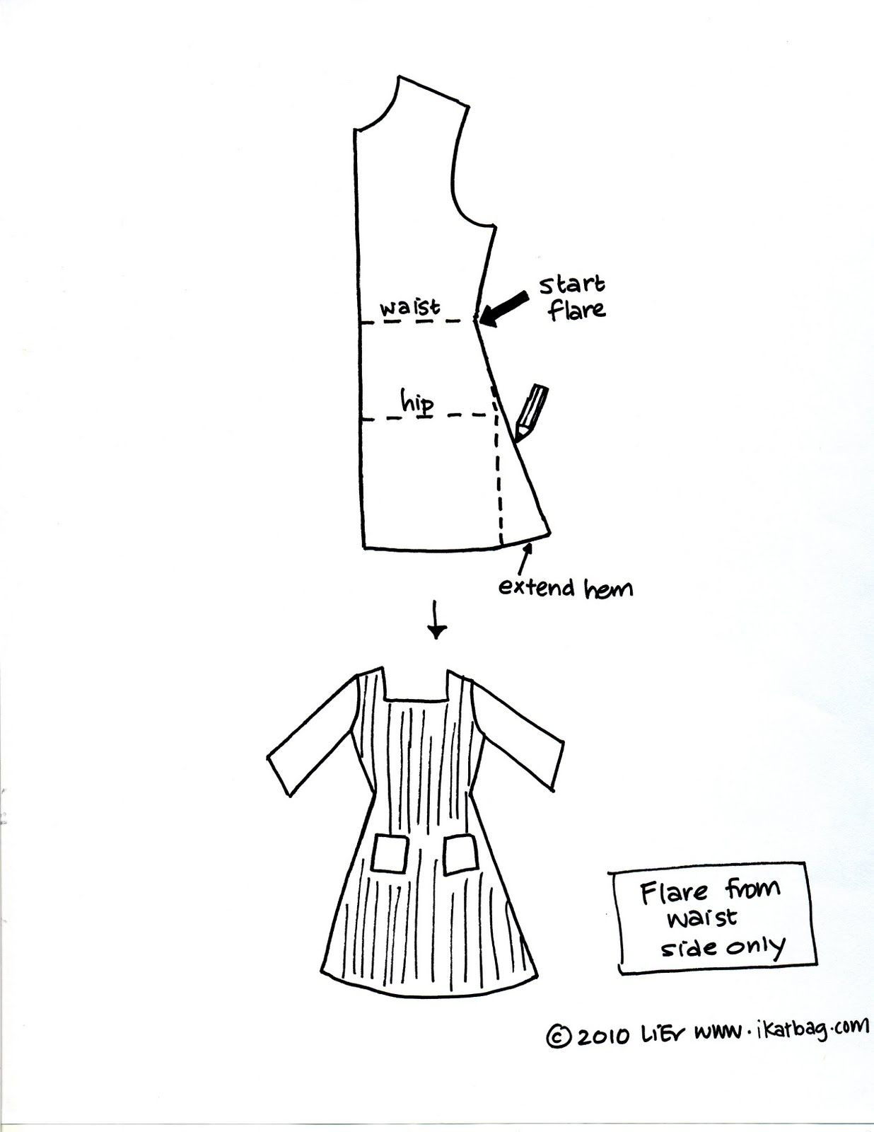 Ikat Bag Drafting Part Ix The Bottom Half