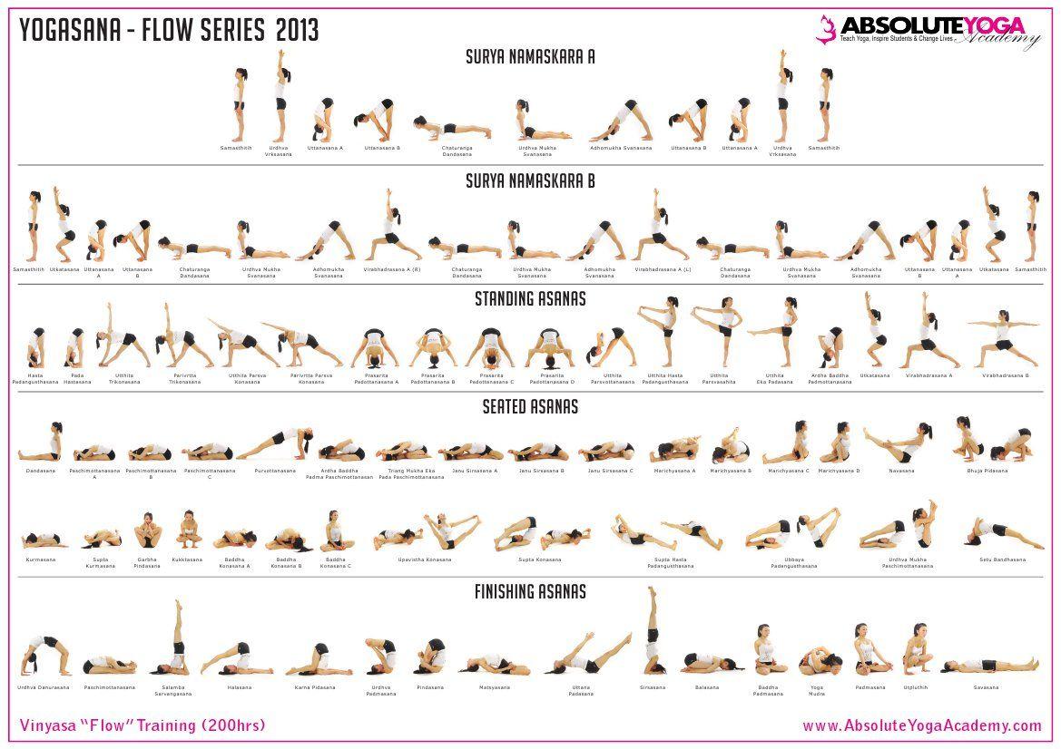 ABSOLUTE YOGA Vinyasa Course Pose Chart | http://www ...