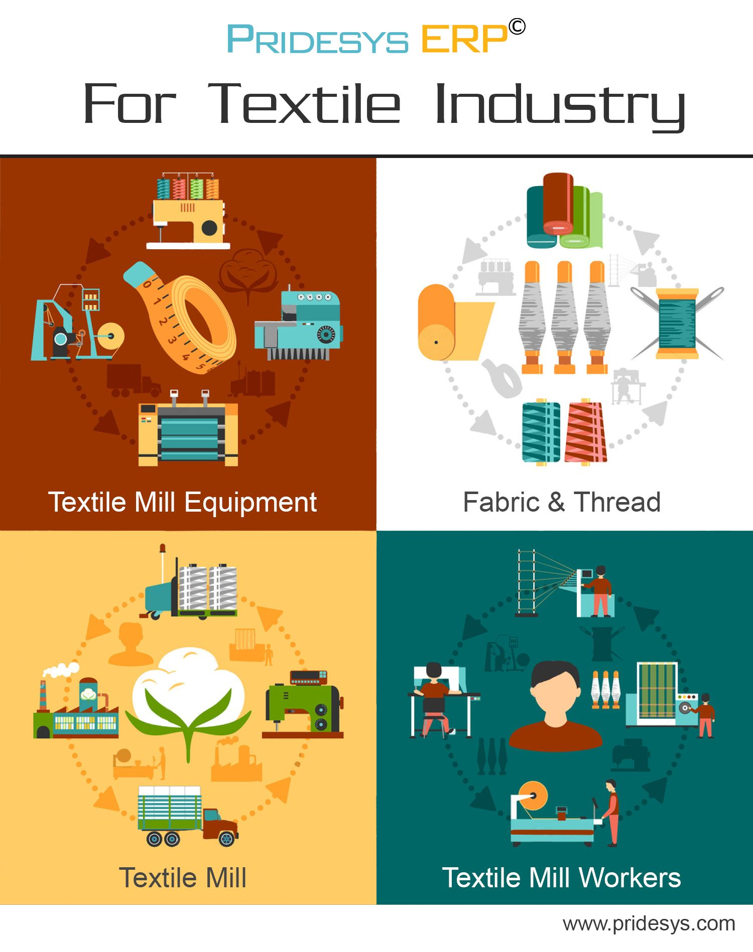 ERP for Textile Industry Flat icon, Textiles, Vector