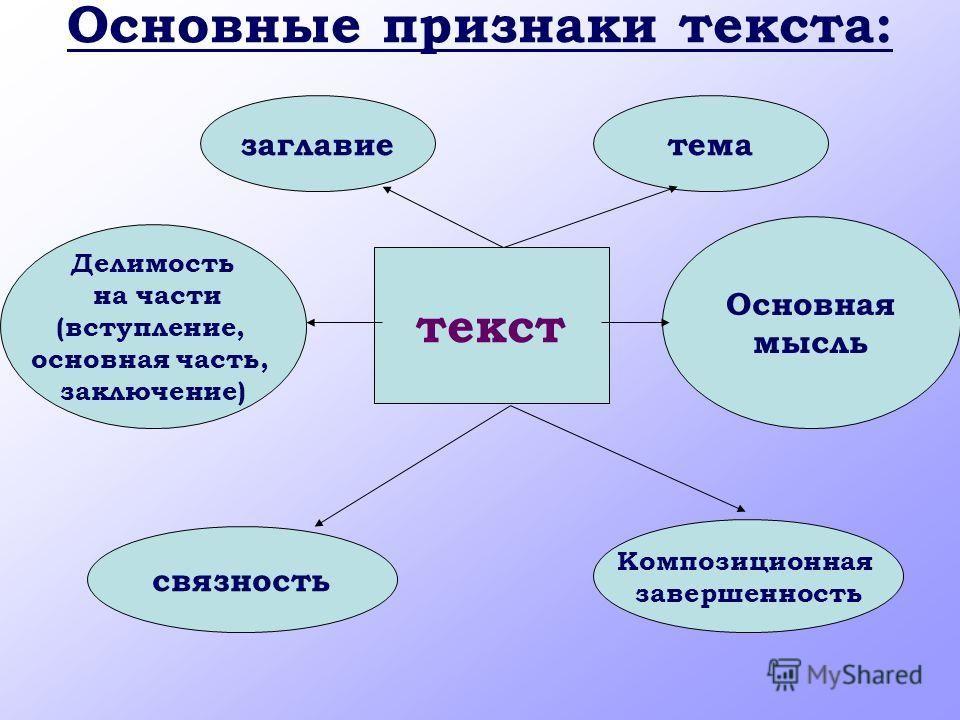 Признаки текста урок 9 класс разумовская