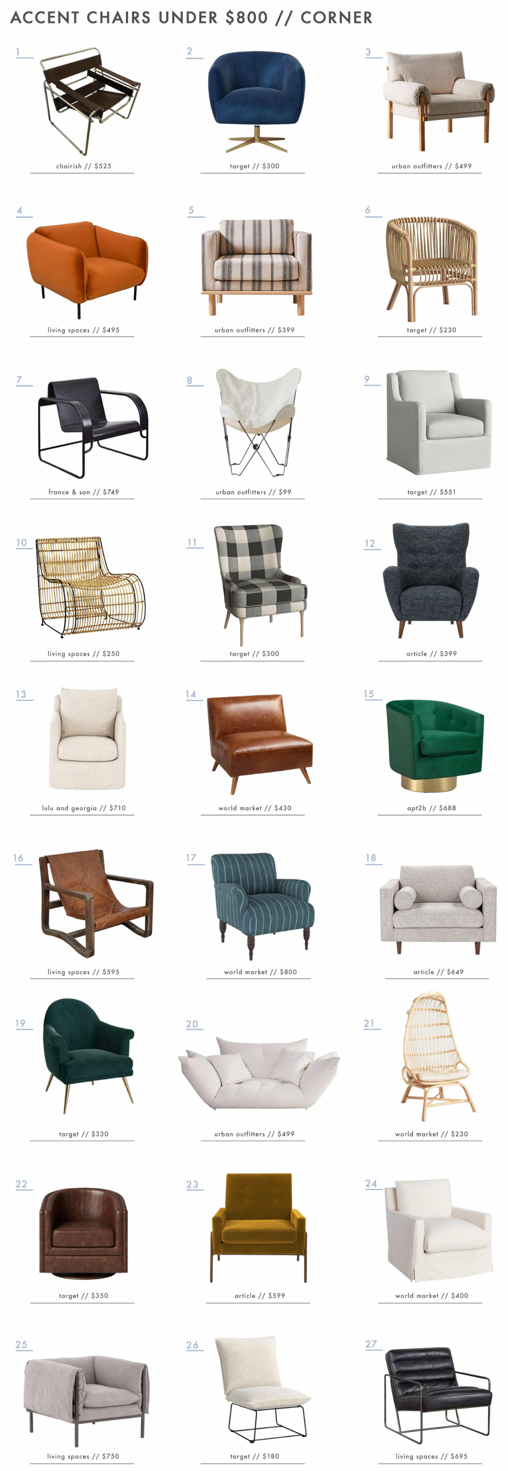 Accent Chairs Under 800 Organized By How You Actually