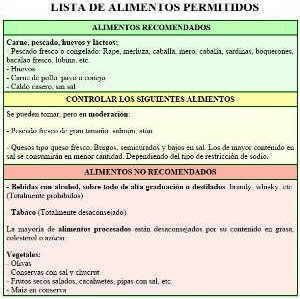 Lista de alimentos recomendados insuficiencia renal for Alimentos prohibidos para insuficiencia renal