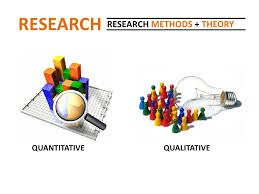 Image Result For Quantitative Research  Social And Cultural