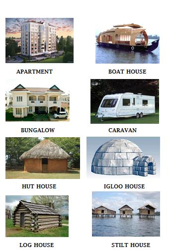 Kidzworksheets Grade2 Types Of Houses Different Types Of Houses Types Of Houses Hut House