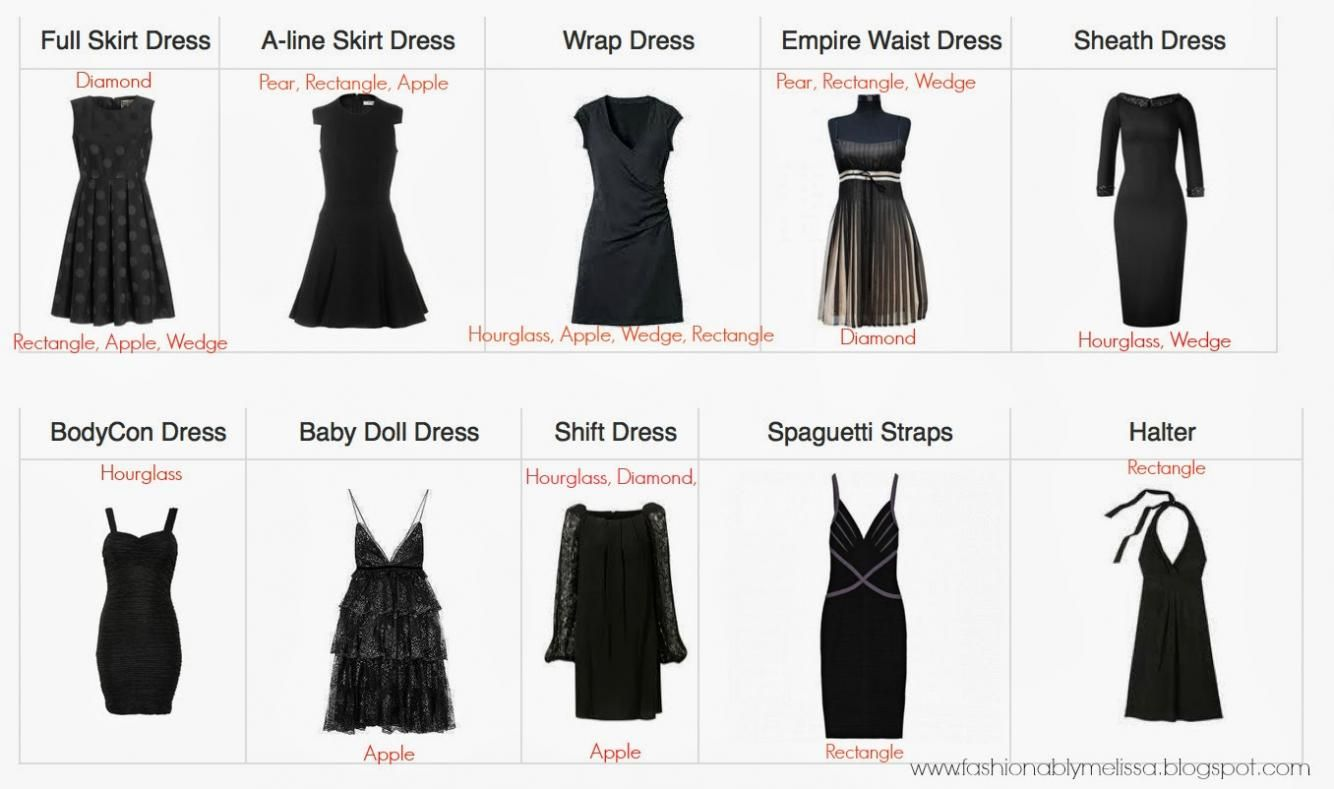Click Image For Larger Version Name Dress For Body Typeg Views