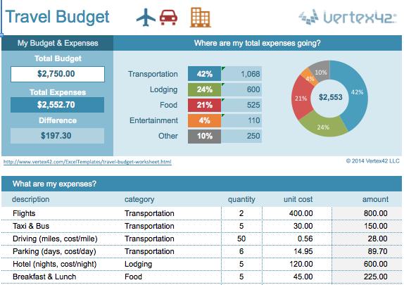 Amazingly Useful Spreadsheet Templates To Organize Your Life