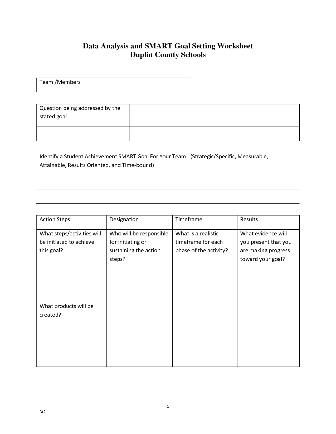 Plc Teams Dataysis And Smart Goal Worksheet