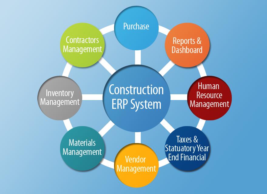 Construction erp diagram copy motivational pinterest construction erp diagram copy ccuart Gallery