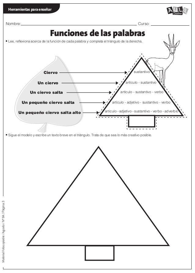 Guia sustantivo, adjetivo, verbo   español   Spanish class