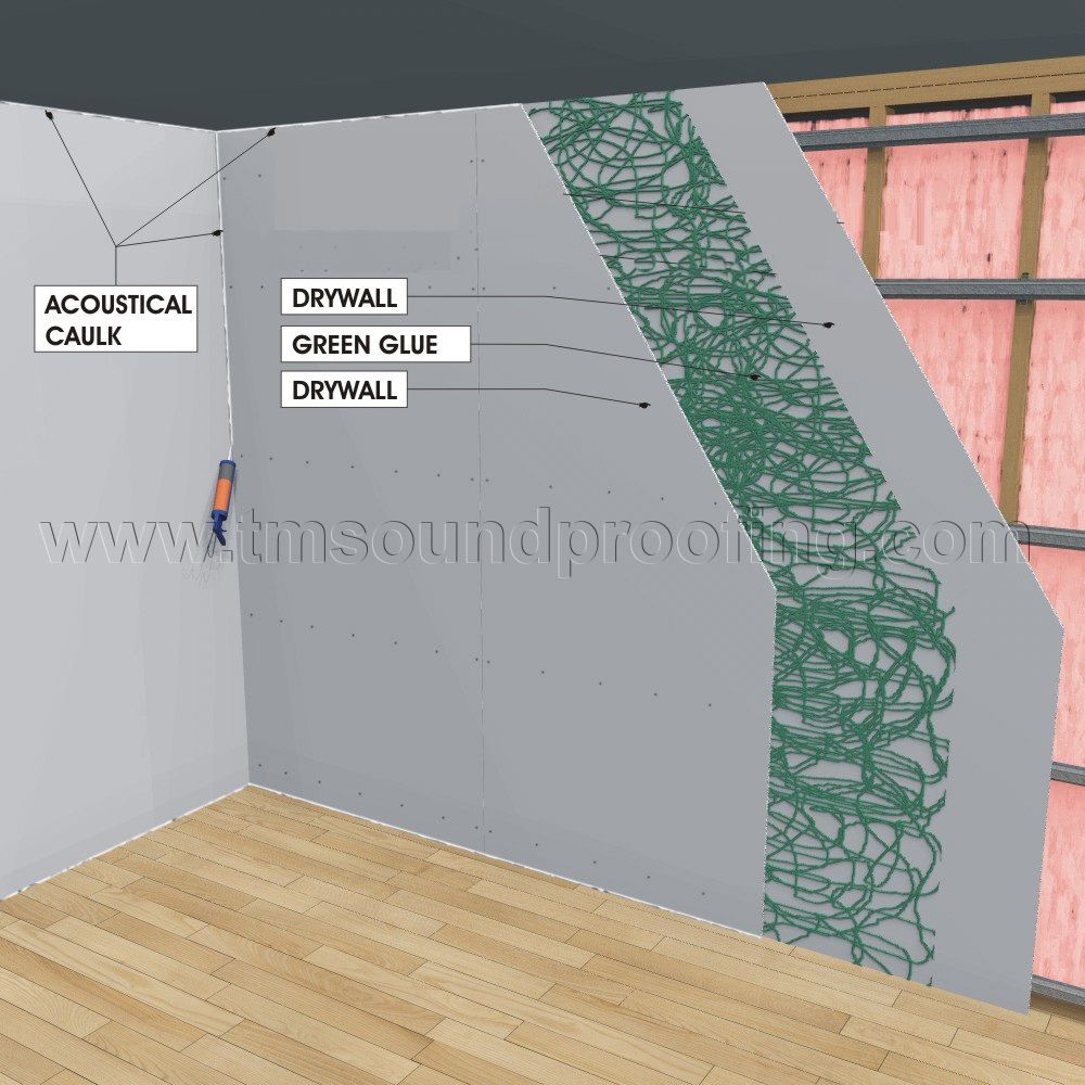Recommended Layout For Soundproofing Walls Sound Proofing Studio Soundproofing Soundproof Room
