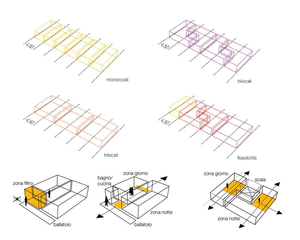 Program diagrams architecture google search arch diagrams - Gallery Of Social Housing In Milan Studiowok 3 Concept Diagramarchitecture