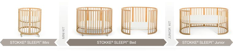 Stokke® Sleepi™ Concept. Perfect bed for our Olli-boy! Ollin oma täydellinen sänky!