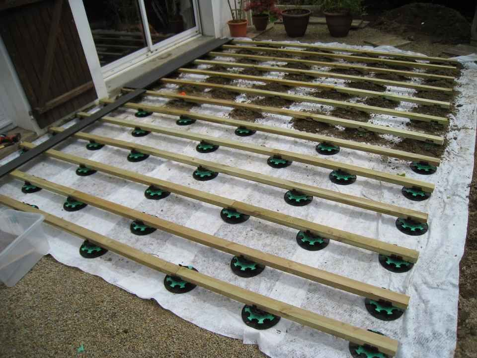 Comment Poser Une Terrasse Composite Sur Lambourdes Et Plots En 2020 Terrasse Composite Terrasse Bois Composite Terrasse
