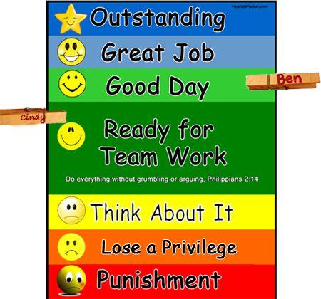 Printable Color Coded Behavior Chart – Kids Behavior Chart Template