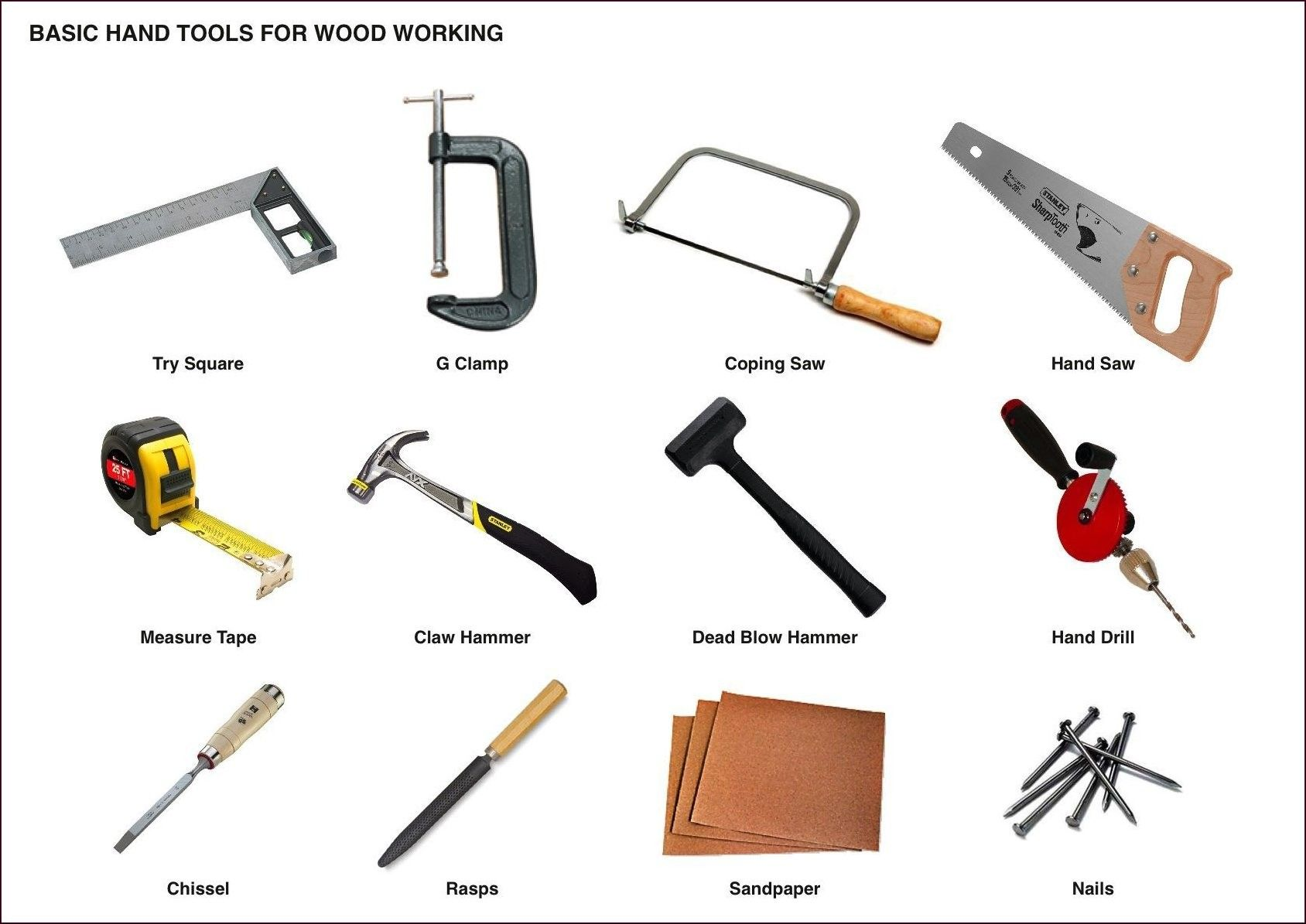 How To Successfully Pick Woodwork Projects Easy Build Woodworking Antique Woodworking Tools Used Woodworking Tools Essential Woodworking Tools