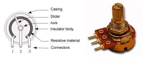 With Coated Potentiometers And Wire Wound Potentiometers