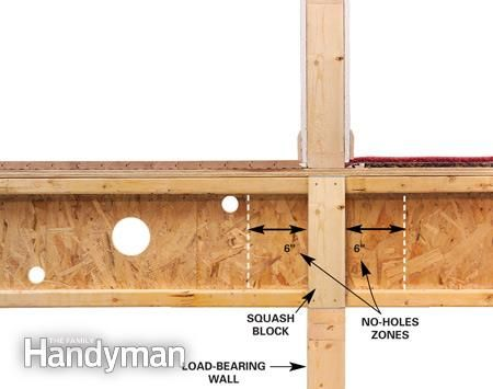 How To Drill Through Floor Joists Construction