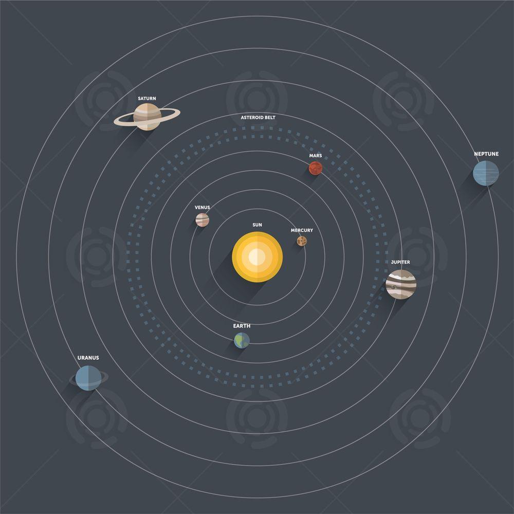 solar system vector - photo #21