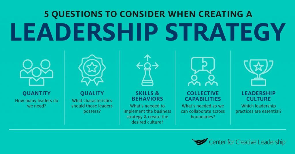 Create a Strong Leadership Strategy To Meet Business