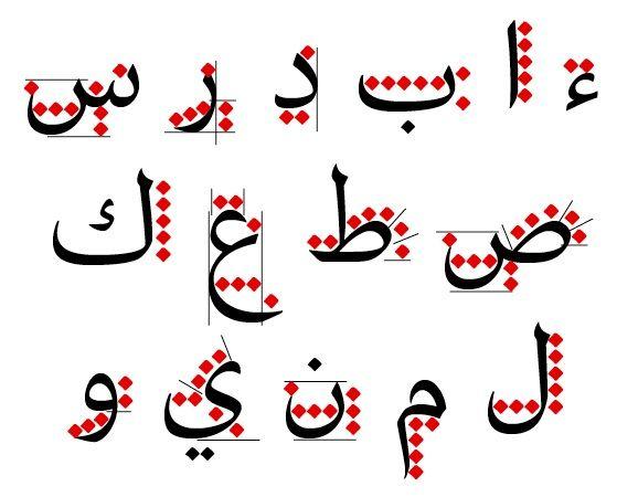Palatino Arabic Proportions Using Rhombic Dots As In