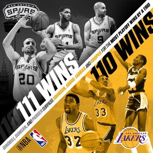 Los Spurs y su camino a la historia por Viva Basquet | NBA ...