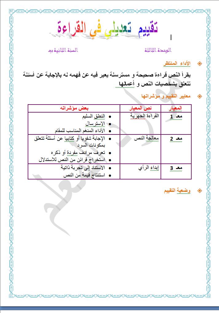 تقييم تعديلي للوحدة 3لغة عربية سنة ثانية مع تمارين الدعم و العلاج Education Thing 1 Map