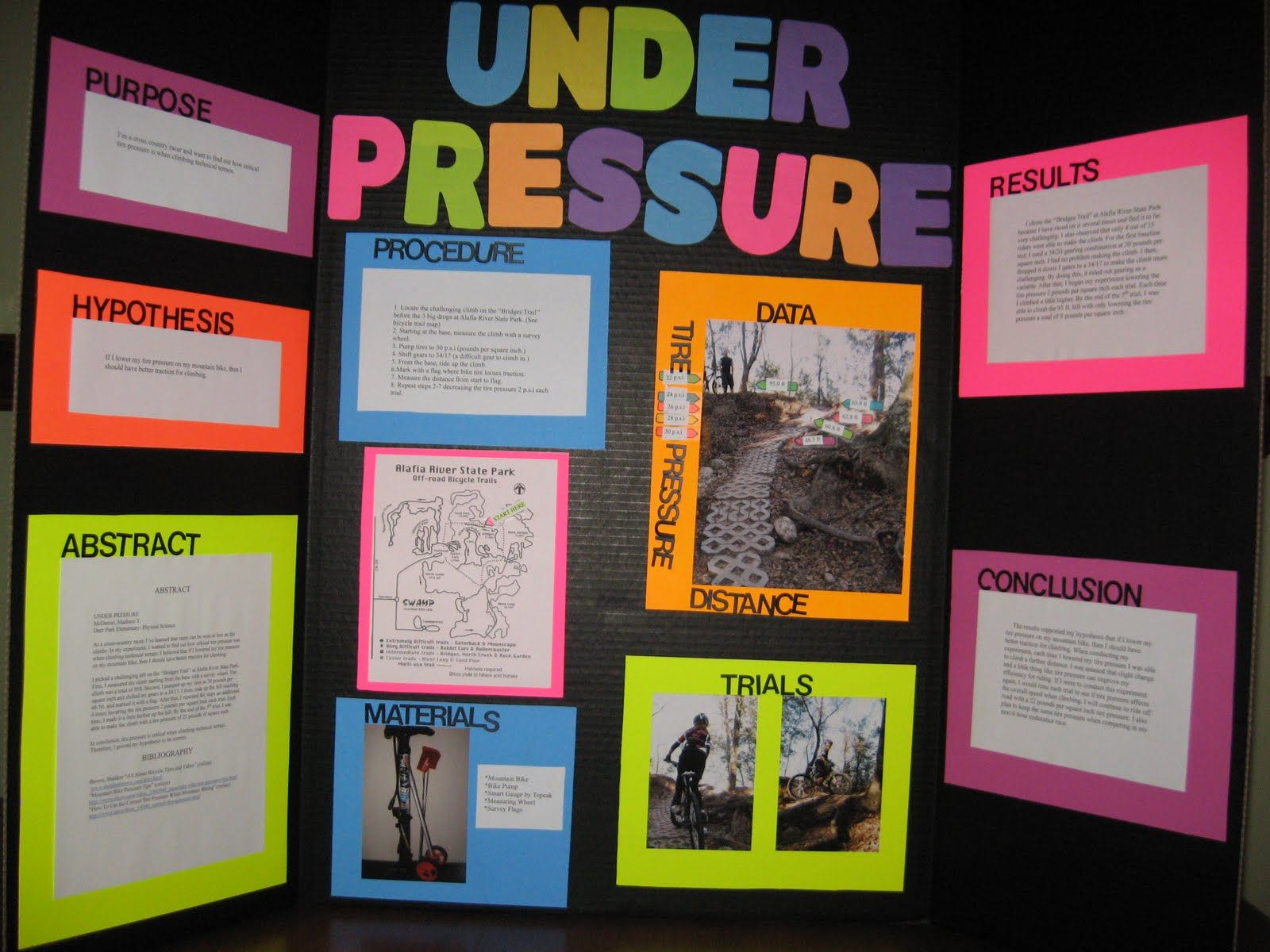 abstract my science fair project Abstract there are many different substances that affect the freezing and boiling points of water  for my science fair project i am going to test the 4 most .