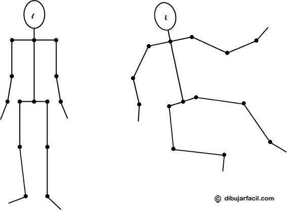 Dibujar Facil Caricaturas Como Dibujar Figuritas Cuerpo Humano