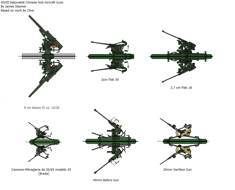 Chinese Nationalist Anti-Aircraft Artillery