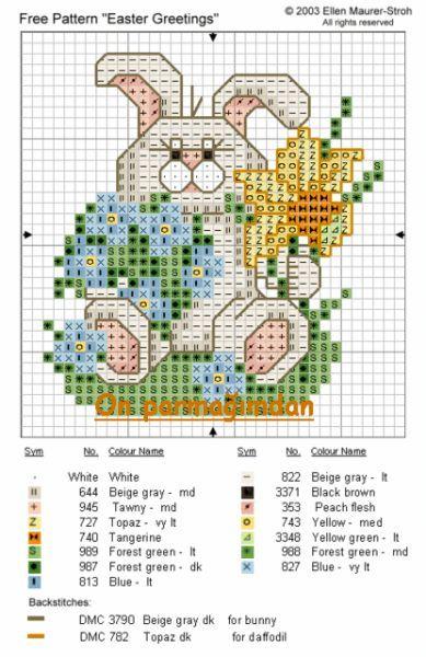 PinarOrguModaEvi: Etamin hayvan figürlü şablon örnekleri