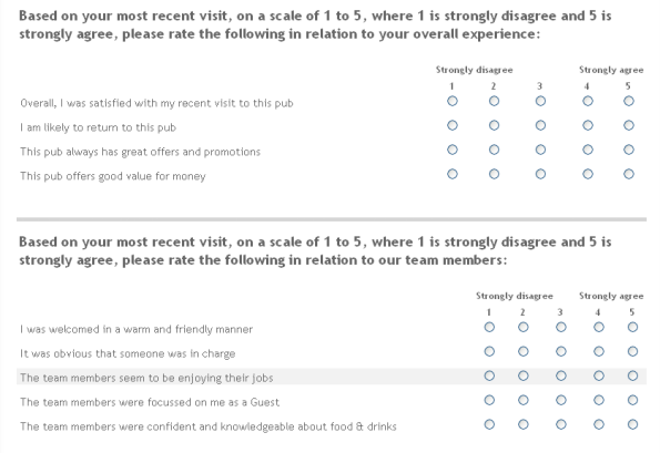 Spirit Pub Customer Satisfaction Survey WwwTellusandwinCoUk
