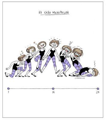 Alejandra lunik: Lola Nº 38. El ciclo Menstrual. Publicada en la OH...