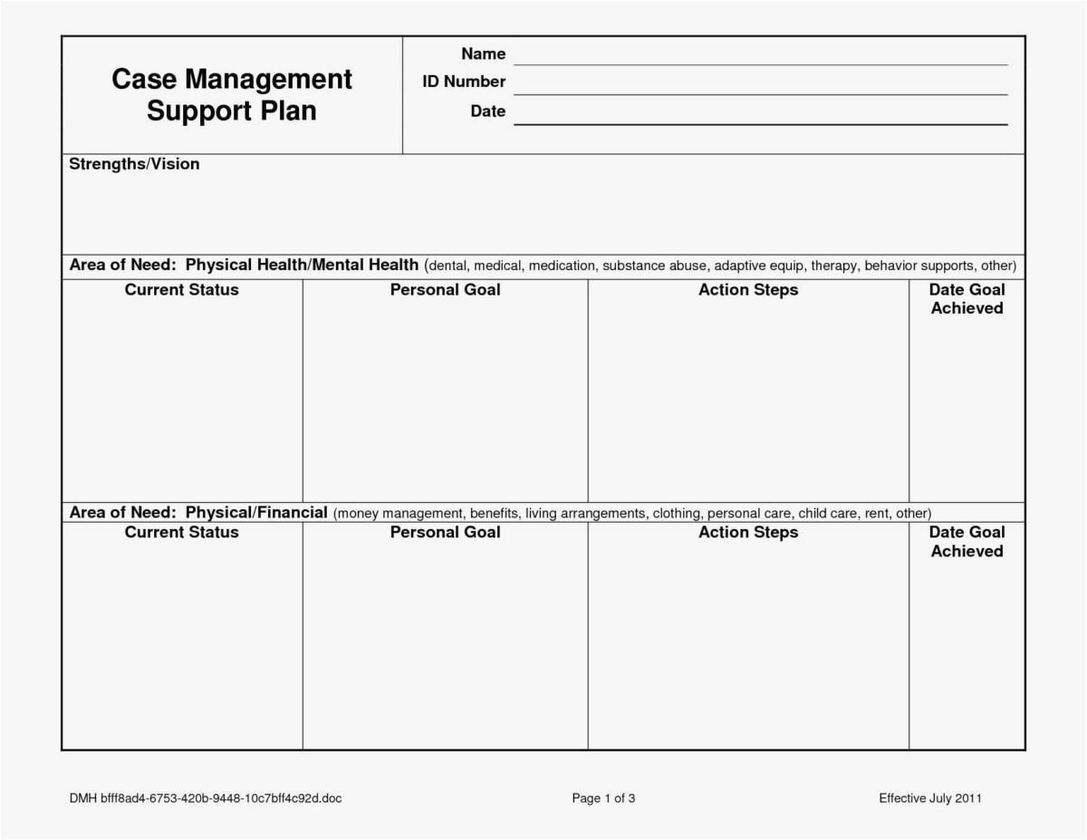 Amazing Personal Improvement Plan Template Elaboration