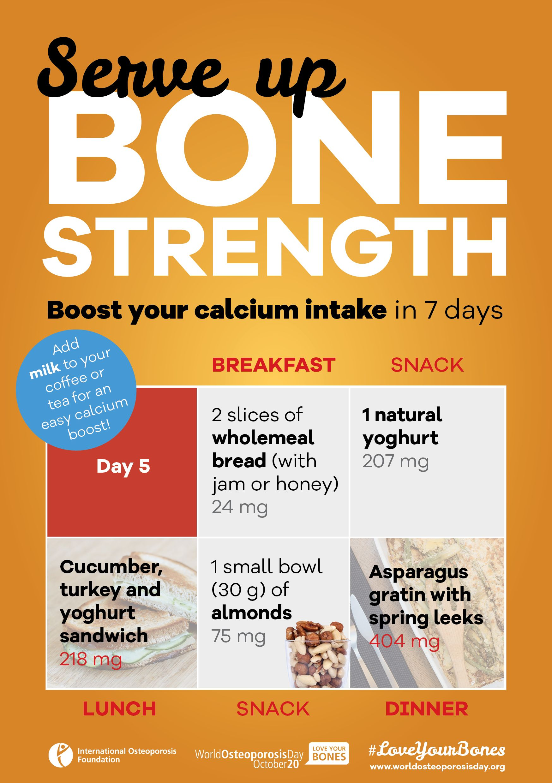 25+ International osteoporosis foundation calcium calculator information