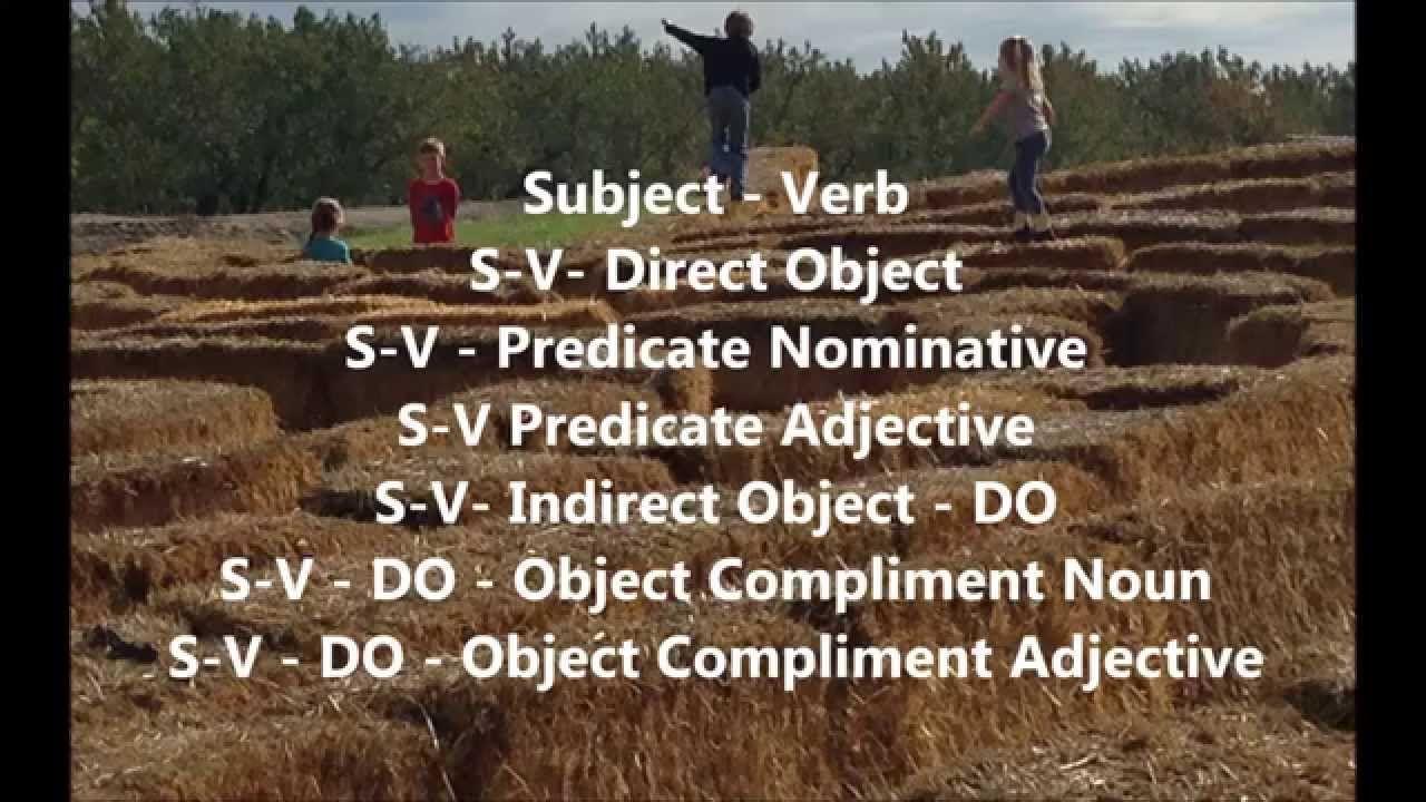 Cc Cycle 3 Week 24 English Song Seven Sentence Structures Sentence Structure Cc Cycle 3 Subject And Verb