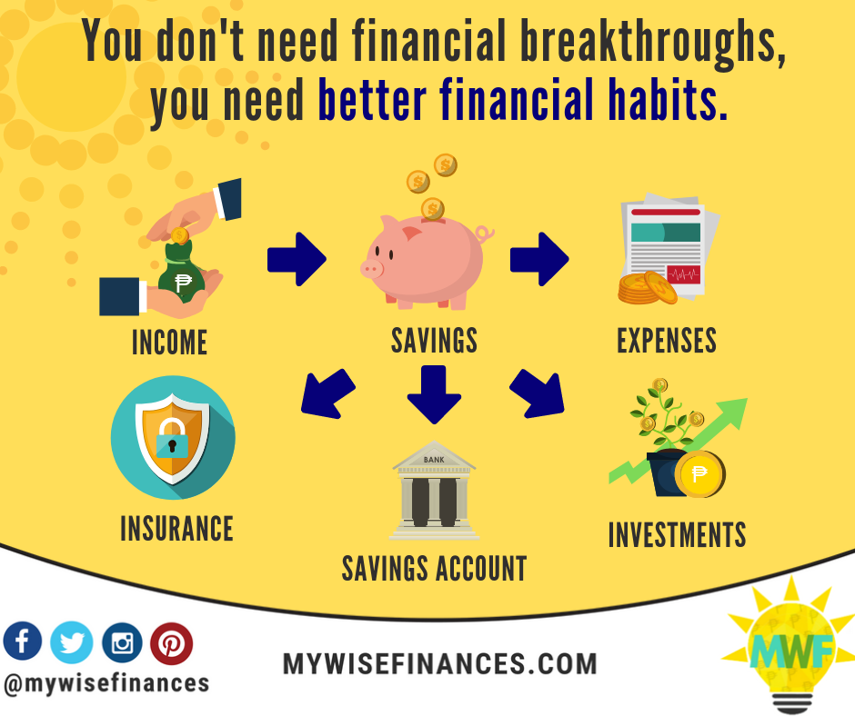 The Biggest Breakthroughs You Ll Make In Your Financial Life Will
