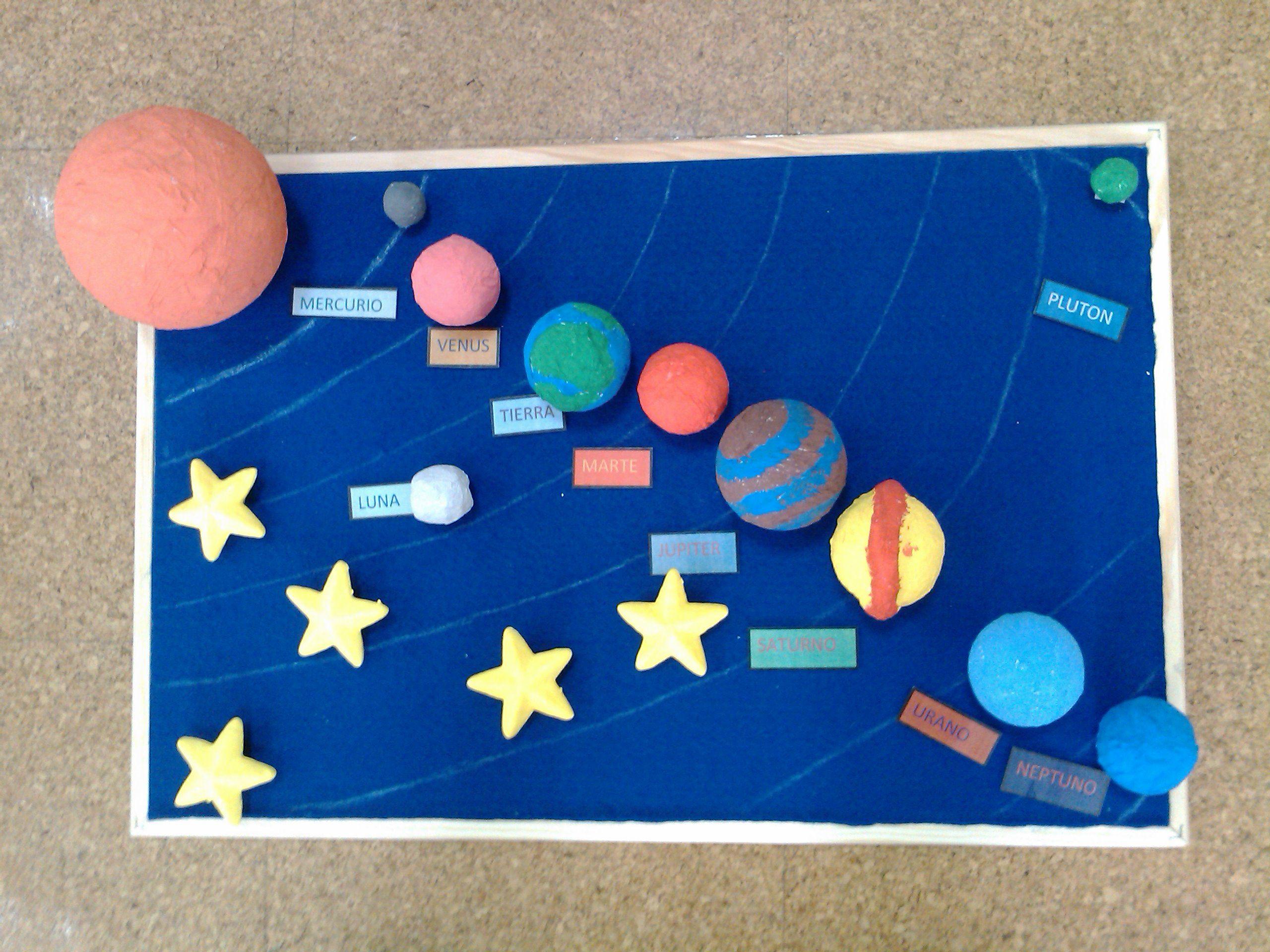 Resultado De Imagen De Motivacion Proyecto Sistema Solar