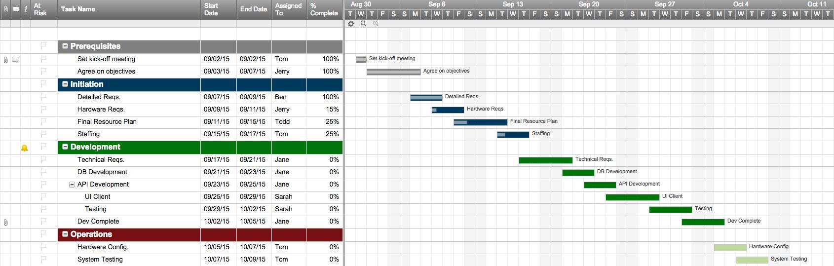 Monthly Project Timeline Template Excel Use An Excel File To Create Reports That All Emp Project Timeline Template Action Plan Template Marketing Plan Template