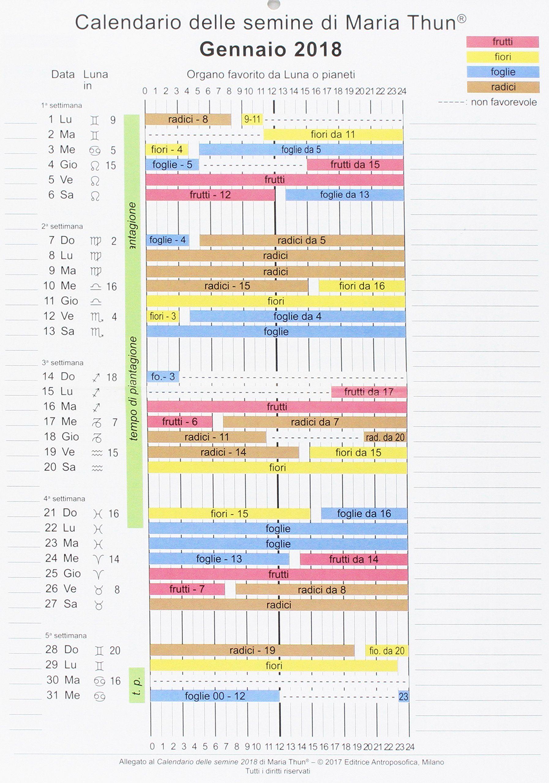 Thun Calendario.Calendario Delle Semine 2018 Con Poster Calendario Semine