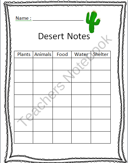 this would be a great worksheet to compare the different types of biomes habitats the worksheet. Black Bedroom Furniture Sets. Home Design Ideas
