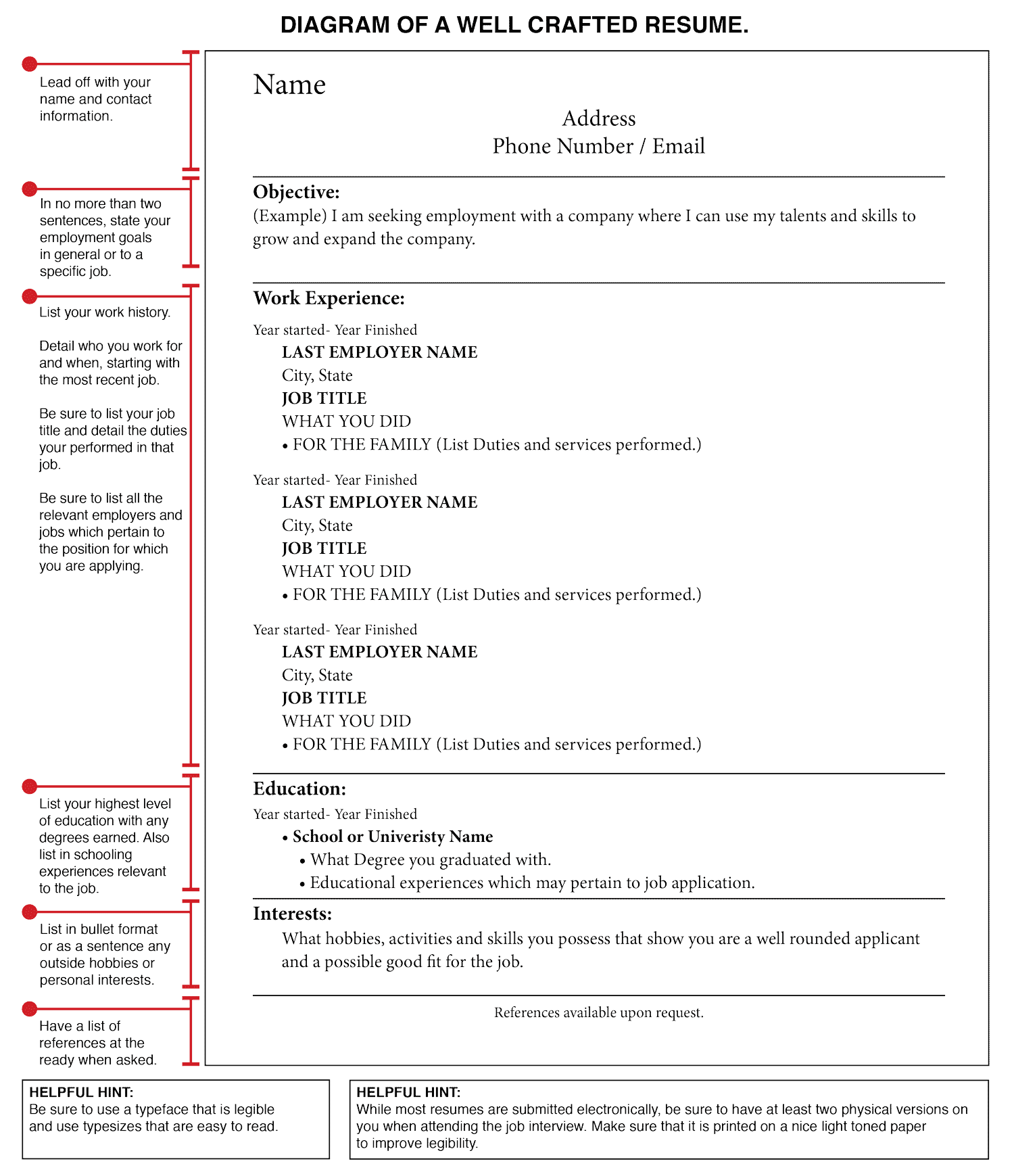 Resume For Domestic Helper in 2020 Student resume