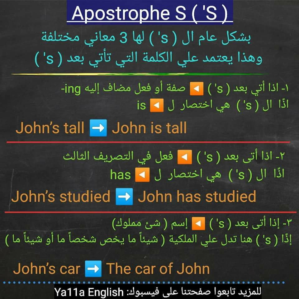 Apostrophe S S Apostrophe S Apostrophes Periodic Table