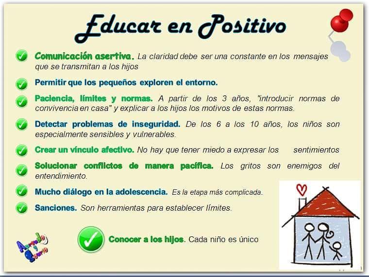 Lo Importante De Ser Positivo Y Llevarlo A La Educación Psicopedagogía Aprendoysonrio Ser Positivo Educacion Positivo
