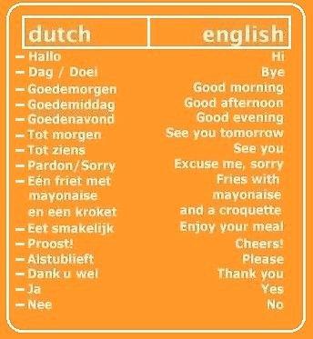 Dutch Phrases - Hear Dutch Words and Basic Phrases