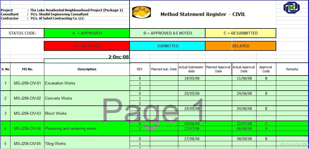 Method Statement Template For Civil Work CivilEngineer Templates