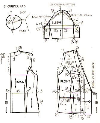 How to make your own sewing pattern | Sewing patterns, Patterns and ...